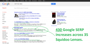 430 Google SERP improvement with ABC Plugin 3k - Thanks Greg!