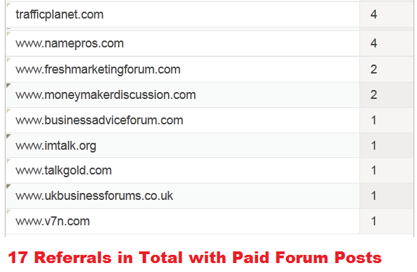 Forum advertising paid posts referrals