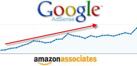 how to rank google adsense & amazon affiliate website